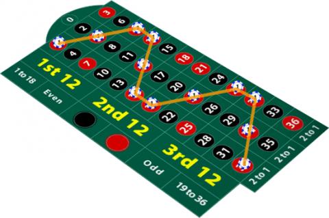 online casino roulette kostenlos online spielen ohne